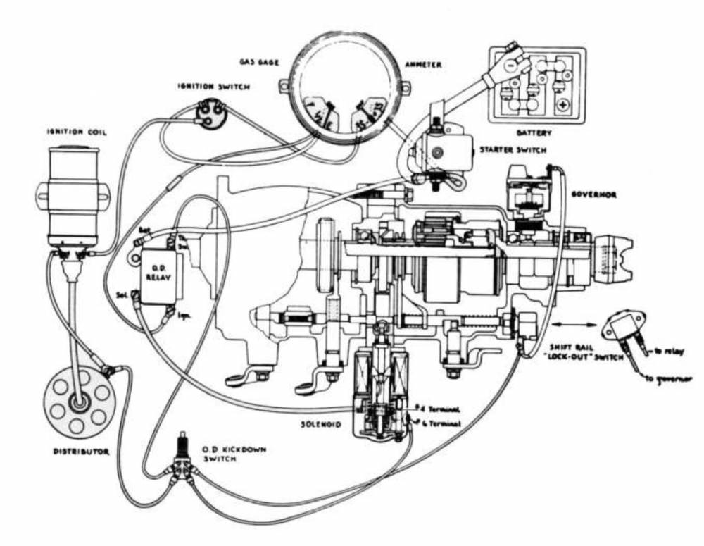 1948 64 ford f 100 overdrive solenoid 12 volt 08415ods12 1955 chevy overdrive wiring diagram #6